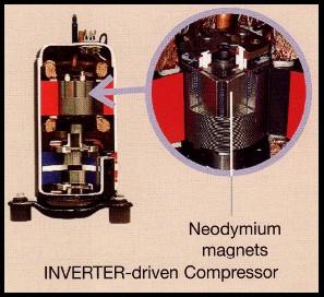 موتور اینورتر کولر گازی